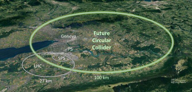 Porównanie wielkości zderzaczy (CERN)